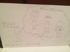 Personas for Design