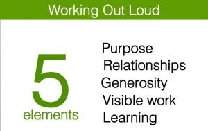 WOL 5 elements