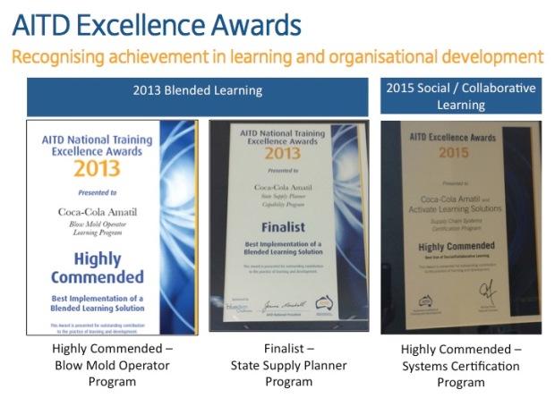 aitd-awards